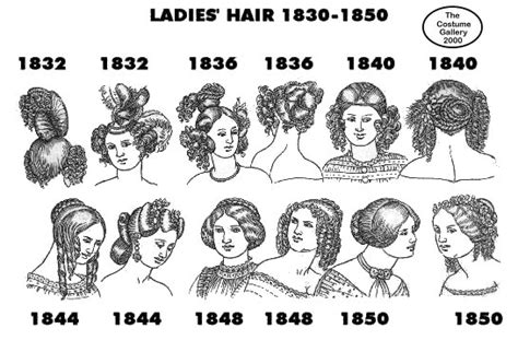 1800 Haircuts Timeline | 1800s hairstyles 100 images inspired hairstyle