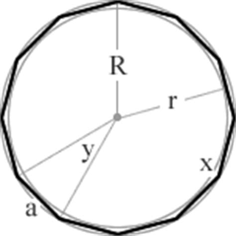 regular polygon calculator