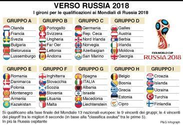 mondiali 2018 italia pesca la spagna nelle qualificazioni