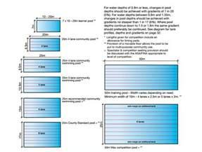 standard pool size swimming pool design a4architect com nairobi