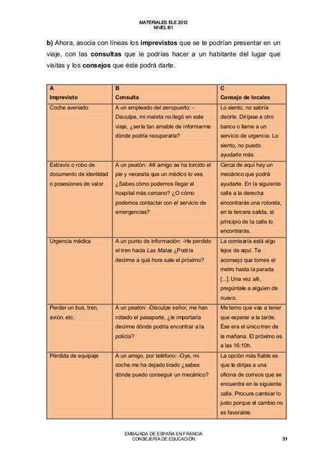 vocabulario ele b1 lxico materiales para la clase de ele b1 2012