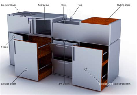 compact kitchen sink range refrigerator in a modular compact cooking 15 modular multipurpose kitchen designs