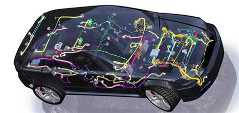 benefits and applications of automotive wire harnesses