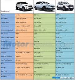 compare new car specs kmhouseindia hyundai creta expected price variants