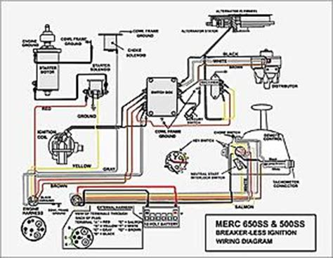 glastron wiring diagram electrical schematic