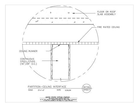gypsum ceiling section detail knauf aquapanel interior related keywords knauf