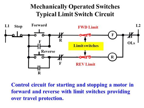 how the pcb for allowance is calculated over travel limit switch diagram 32 wiring diagram