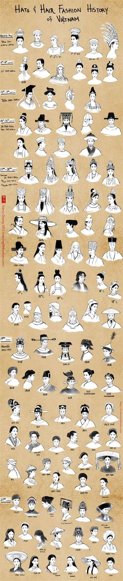 history of chinese hairstyles hats and hair fashion history vietnam by lilsuika on