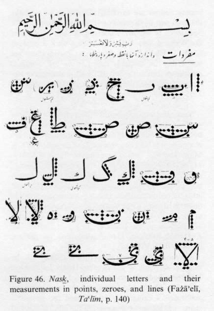 decorative paper national bookstore حروف الهجاء ب خط النسخ الخط العربي
