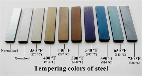 steel color 1000 images about blacksmith forge on