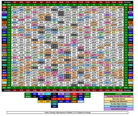 printable schedule of nfl games printable 2010 nfl schedule grid