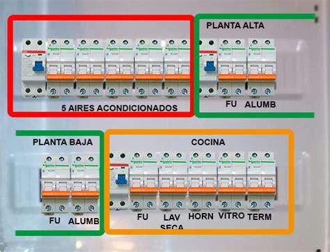 montaje cuadro electrico vivienda cuadro el 233 ctrico de una vivienda electricidad del hogar