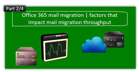 Office 365 Mail As Read Mail Migration To Office 365 Factors That Impact Mail