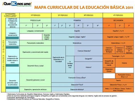 plan curricular de primaria el plan de estudios 2011 desde los est 193 ndares curriculares