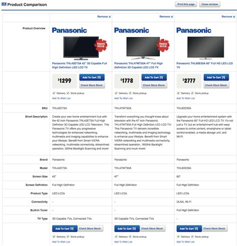 Online Layout Design Tool comparing compare how online retailers can get it right