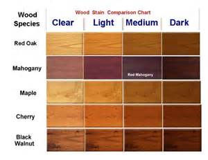 stain color chart wood stain wood stain colors and stains on