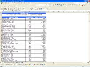 currency calculator excel templates