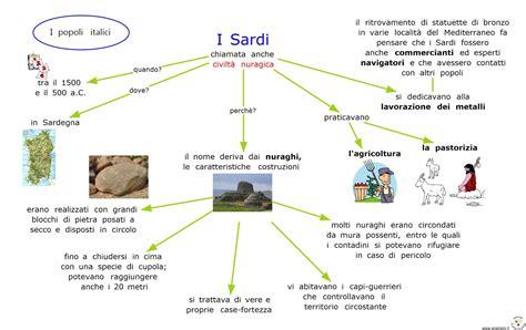 ricerca sui persiani paradiso delle mappe i popoli italici i sardi