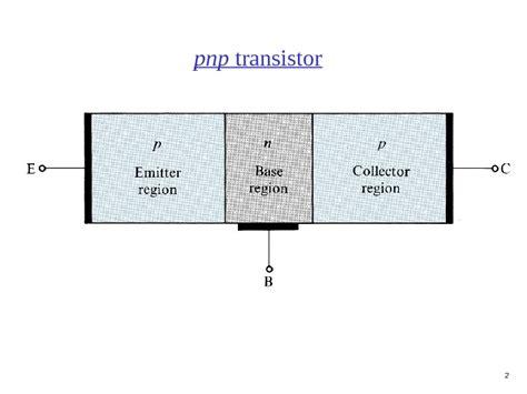 junction transistor lifier 1 bjt bipolar junction transistor