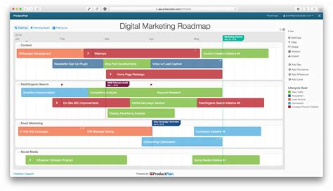 Digital Templating three exle marketing roadmaps
