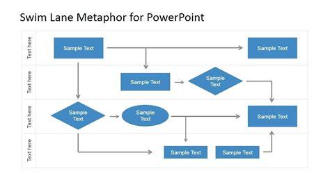 Swim Lane Diagram Template Excel Swim Diagram Excel Template