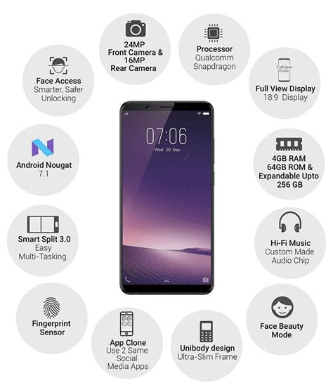 Vivo V7 Plus Grs Resmi 1 vivo v7 with fullview screen and 24 mp selfie now official