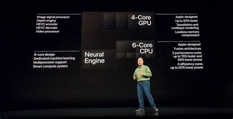 iphone xs industry a12 chip gives apple big advantage rivals cnet