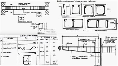 do civil engineering drawing and design in 24 hours by kush8229 24 besten concrete details in autocad drawing bilder auf
