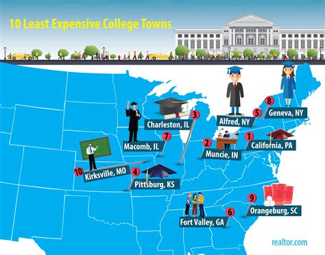 10 best small colleges in pennsylvania america unraveled top 10 most and least expensive college towns 2017