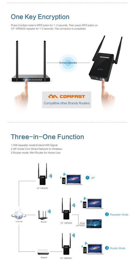 Comfast Wifi Range Extender Lifier 300mbps 10dbi Cf Wr302s Hitam comfast wifi repeaters 300mbps cf wr302s signal booster mini router antenna wi fi 802 11 b g n