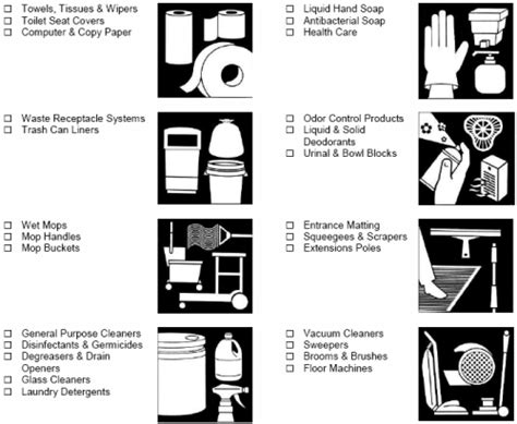 cleaning supplies checklist cleaning equipment names list