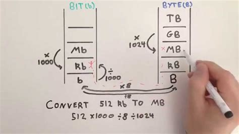 converter bit to byte converting between bits and bytes practice problems