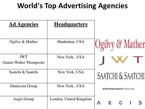 best advertising companies advertising and types of advertising