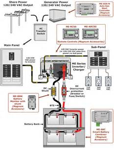 marine inverter wiring diagram inverter free printable wiring diagrams