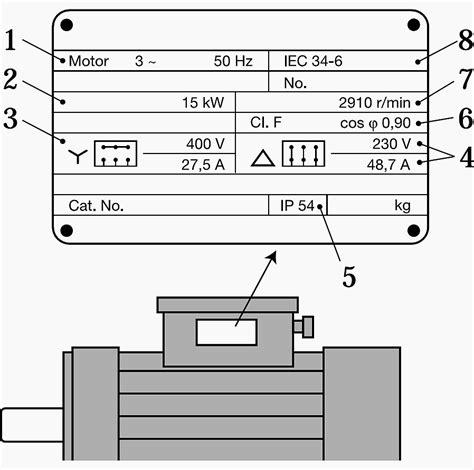 the motor nameplate details motor