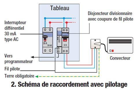 tutoriel tableau electrique r 233 partir les circuits 233 lectriques des radiateurs
