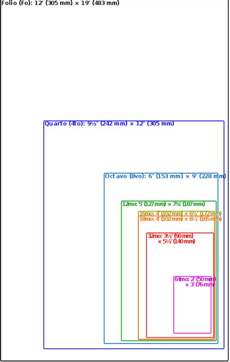 dimensions of a file comparison book sizes svg wikimedia commons