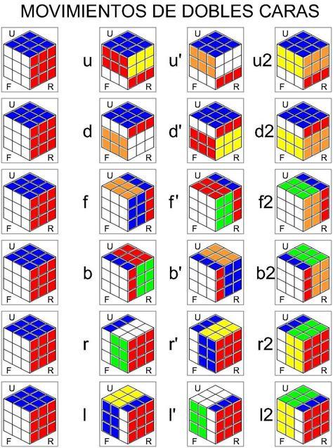 tutorial cubo rubik 3x3 metodo fridrich como resolver el cubo de rubik a trav 233 s del m 233 todo