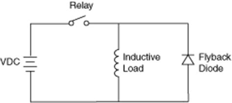 cl diode inductive load protecting ni switch products when switching inductive loads ni switches help national