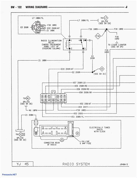 wiring diagram jeep grand wiring diagram for 1999 jeep grand image