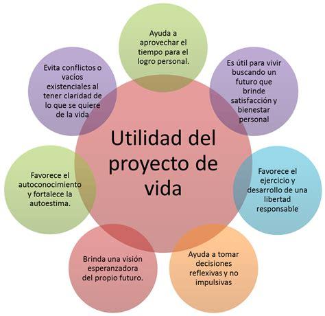 gestor de proyectos proyecto conociendo los libros de gestor de proyectos webquest proyecto de vida