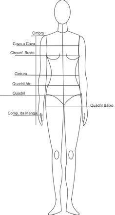 tabela de medidas ,tabela para medidas sob medida, | corte