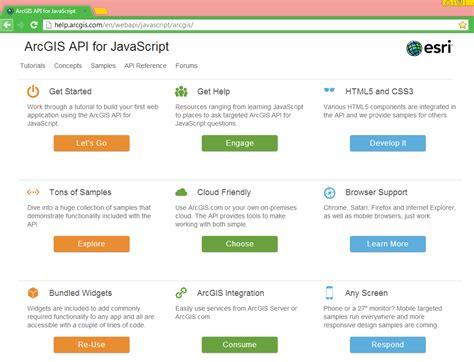 tutorial arcgis javascript tutorials arcgis api for javascript autos weblog