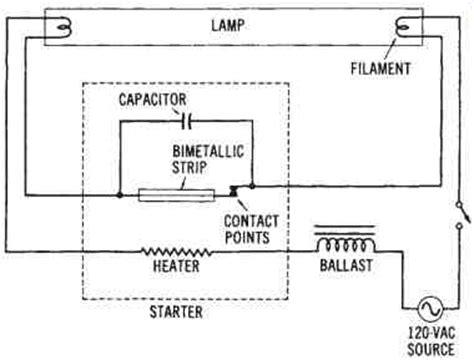fluorescent l circuit diagram with capacitor wiring diagram