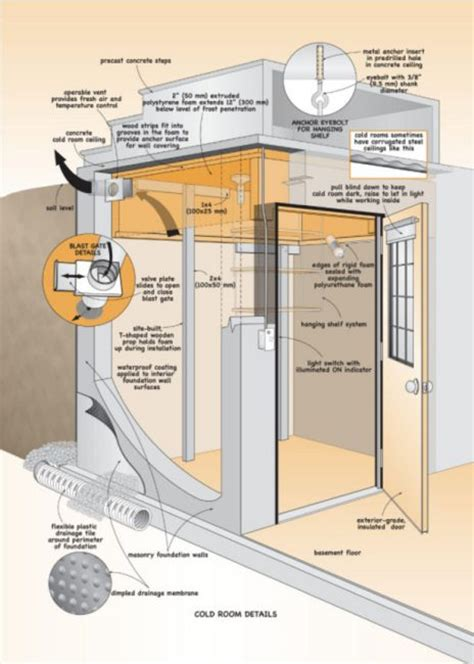 How To Get Your Room Cold by Maxwell Not All Cold Cellars Are Created Equal Toronto