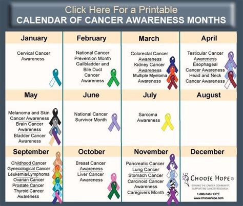 breast cancer awareness colors calendar of cancer awareness months and ribbon colors