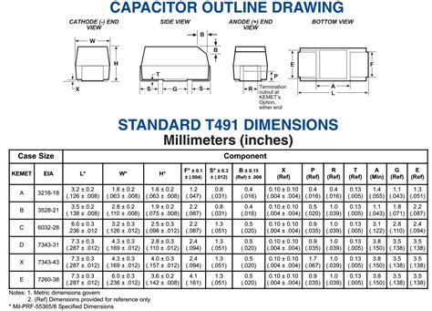 kemet capacitor footprint kemet capacitor footprint 28 images smt surface mount technology footprint references
