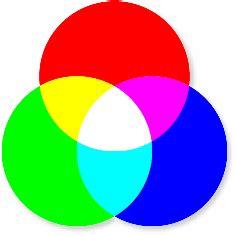 format gambar cmyk perbedaan warna rgb dan cmyk blognya tongkrongan anak