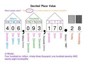 decimal house pin by caitlin seigler on math activities pinterest
