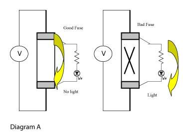 how do fusible resistors work how does a dual led blown fuse indicator work